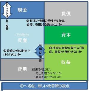 Kaikei1